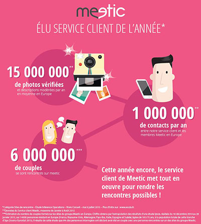 meetic service client